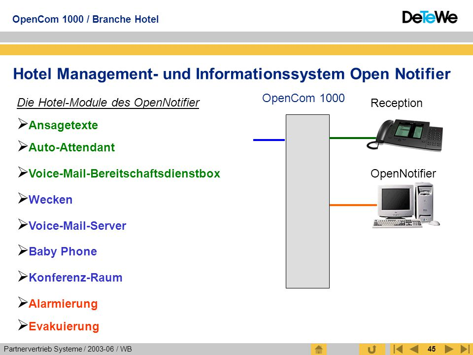 Hotel Management- und Informationssystem Open Notifier