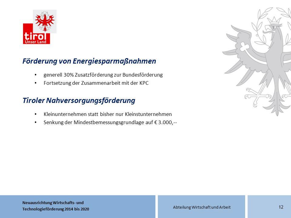 Förderung von Energiesparmaßnahmen
