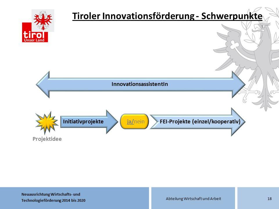 Tiroler Innovationsförderung - Schwerpunkte