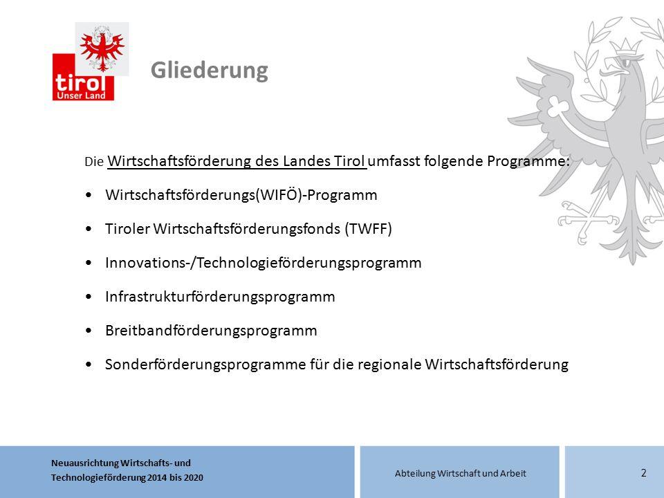 Gliederung Wirtschaftsförderungs(WIFÖ)-Programm