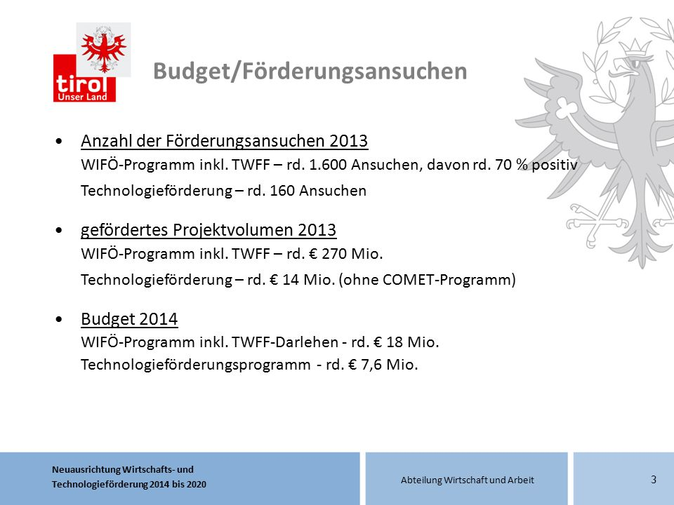 Budget/Förderungsansuchen