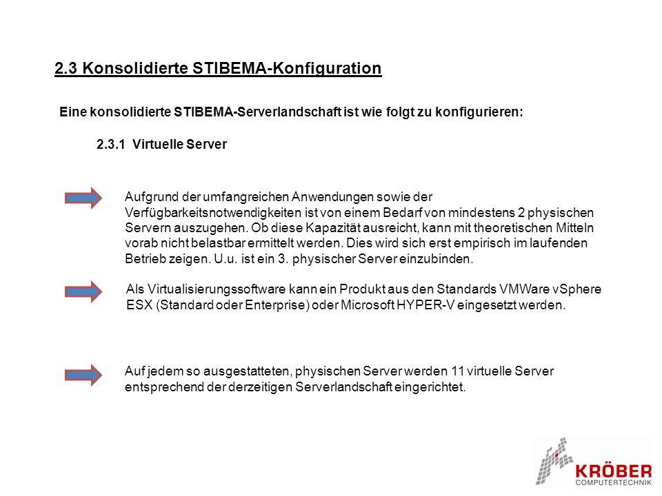 2.3 Konsolidierte STIBEMA-Konfiguration