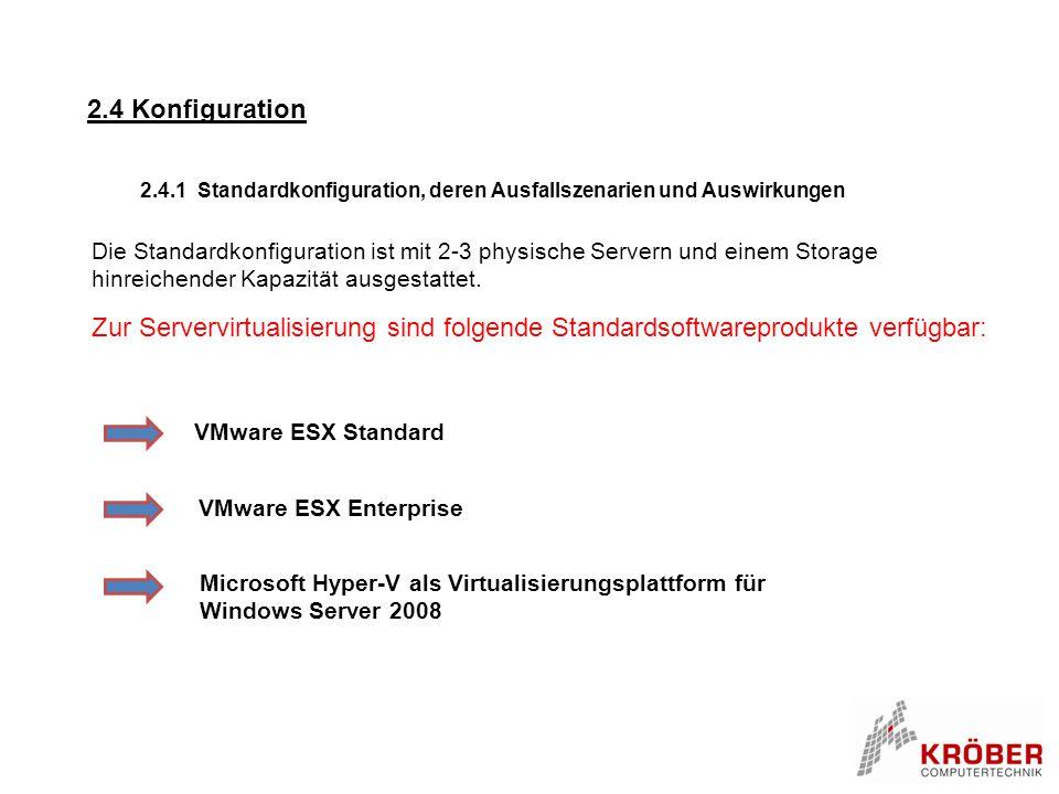 2.4 Konfiguration 2.4.1 Standardkonfiguration, deren Ausfallszenarien und Auswirkungen.