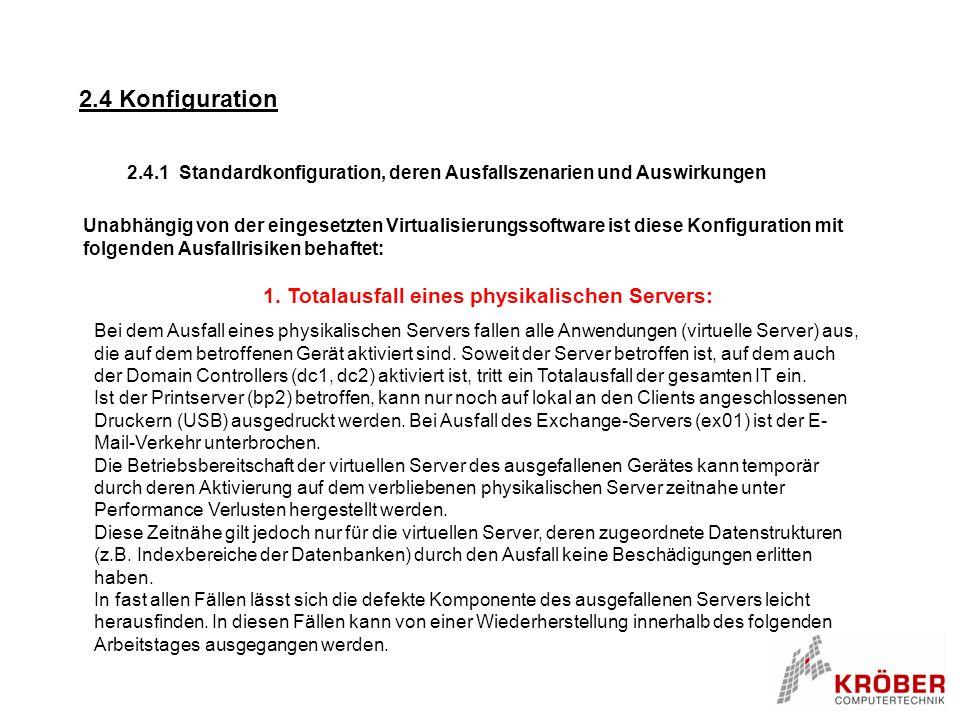 2.4 Konfiguration 1. Totalausfall eines physikalischen Servers: