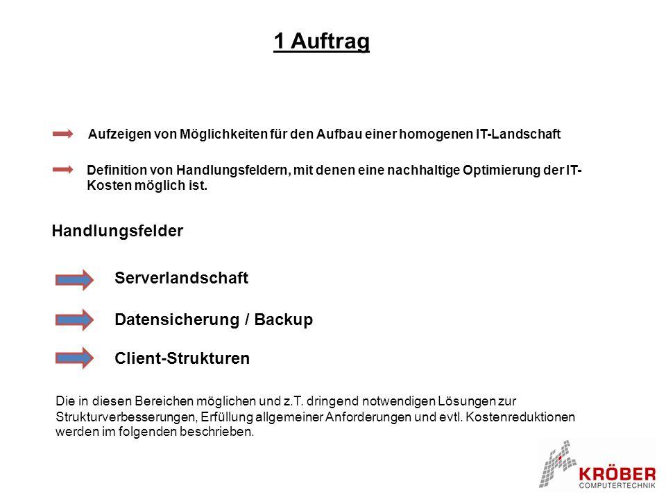 1 Auftrag Handlungsfelder Serverlandschaft Datensicherung / Backup