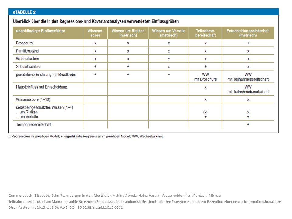 Gummersbach, Elisabeth; Schmitten, Jürgen in der; Mortsiefer, Achim; Abholz, Heinz-Harald; Wegscheider, Karl; Pentzek, Michael
