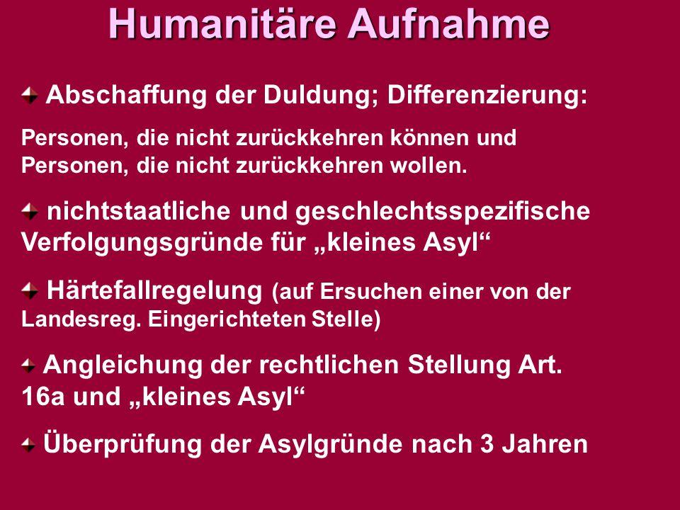 Humanitäre Aufnahme Abschaffung der Duldung; Differenzierung: