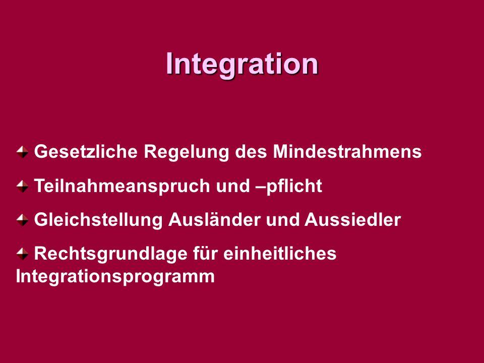 Integration Gesetzliche Regelung des Mindestrahmens