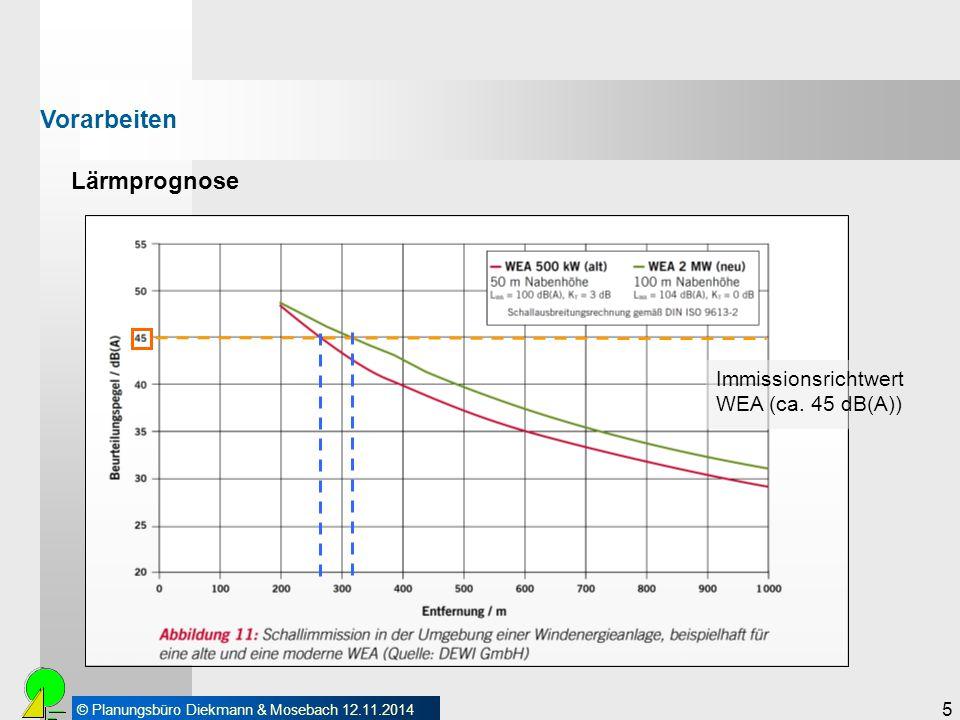 Vorarbeiten Lärmprognose Immissionsrichtwert WEA (ca. 45 dB(A)) 5