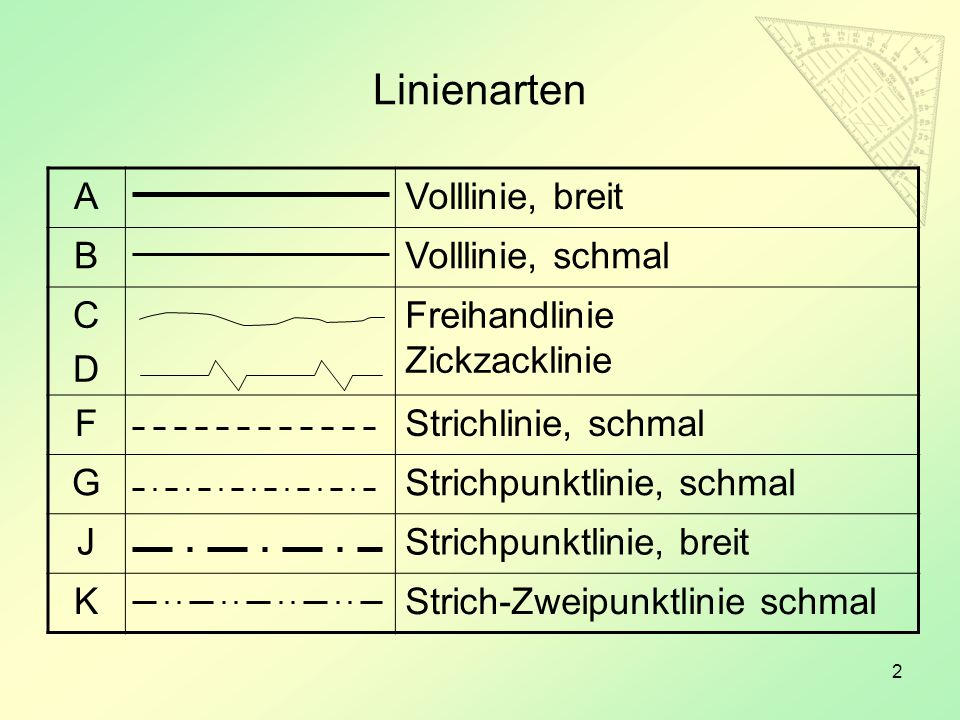 Linienarten A Volllinie, breit B Volllinie, schmal C D
