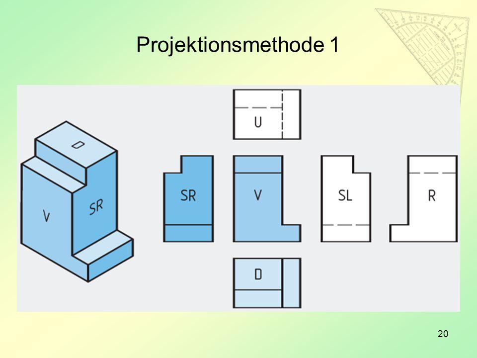 Projektionsmethode 1