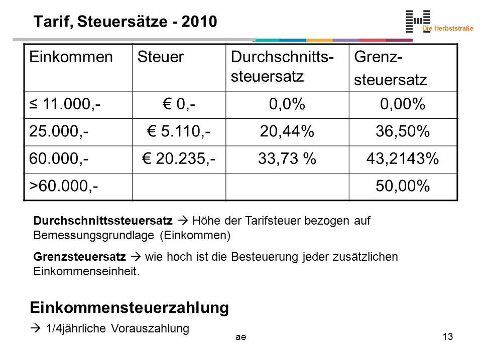 Durchschnitts-steuersatz Grenz- steuersatz ≤ 11.000,- € 0,- 0,0% 0,00%