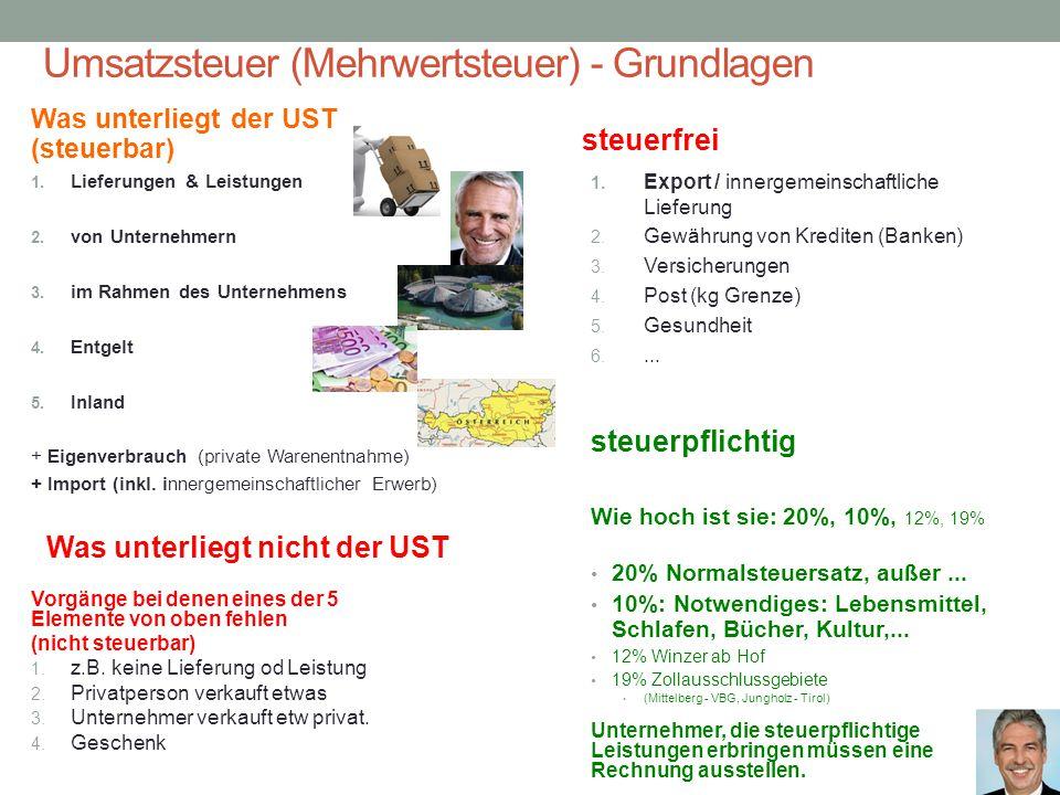 Umsatzsteuer (Mehrwertsteuer) - Grundlagen
