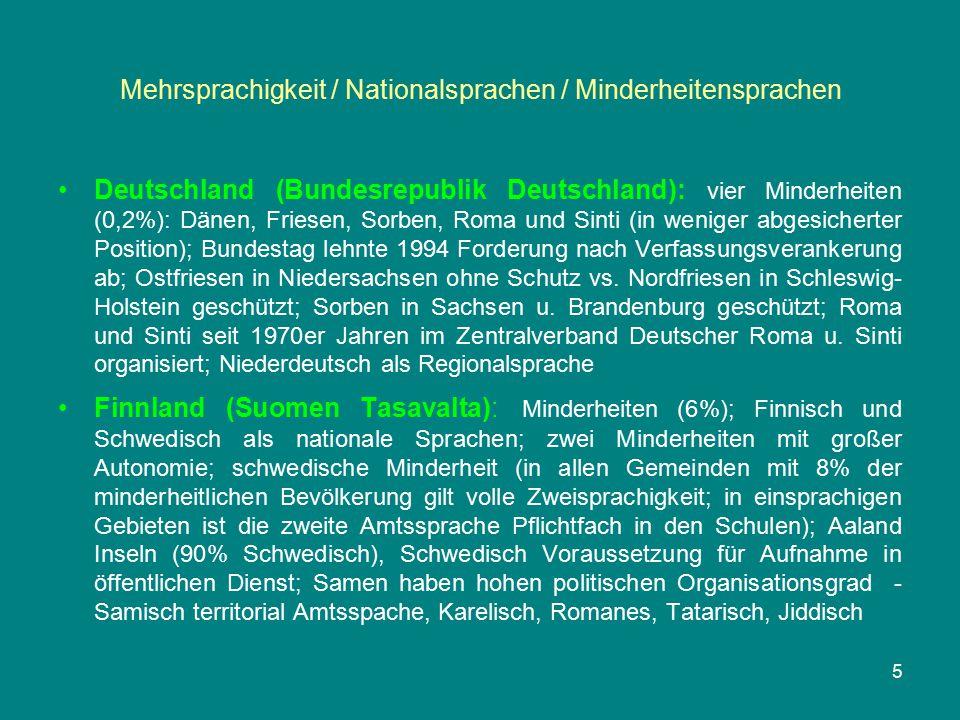 Mehrsprachigkeit / Nationalsprachen / Minderheitensprachen