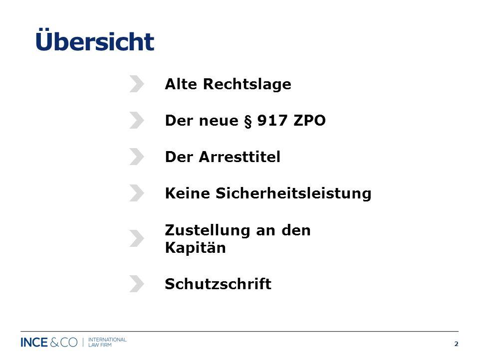 Übersicht Alte Rechtslage Der neue § 917 ZPO Der Arresttitel
