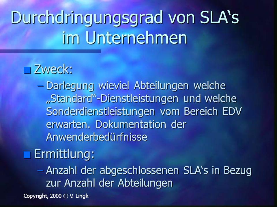 Durchdringungsgrad von SLA's im Unternehmen