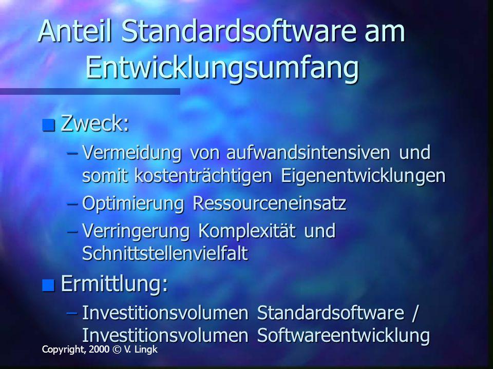 Anteil Standardsoftware am Entwicklungsumfang