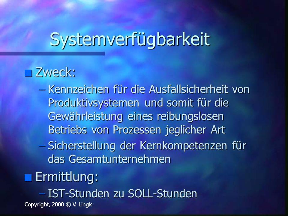 Systemverfügbarkeit Zweck: Ermittlung: