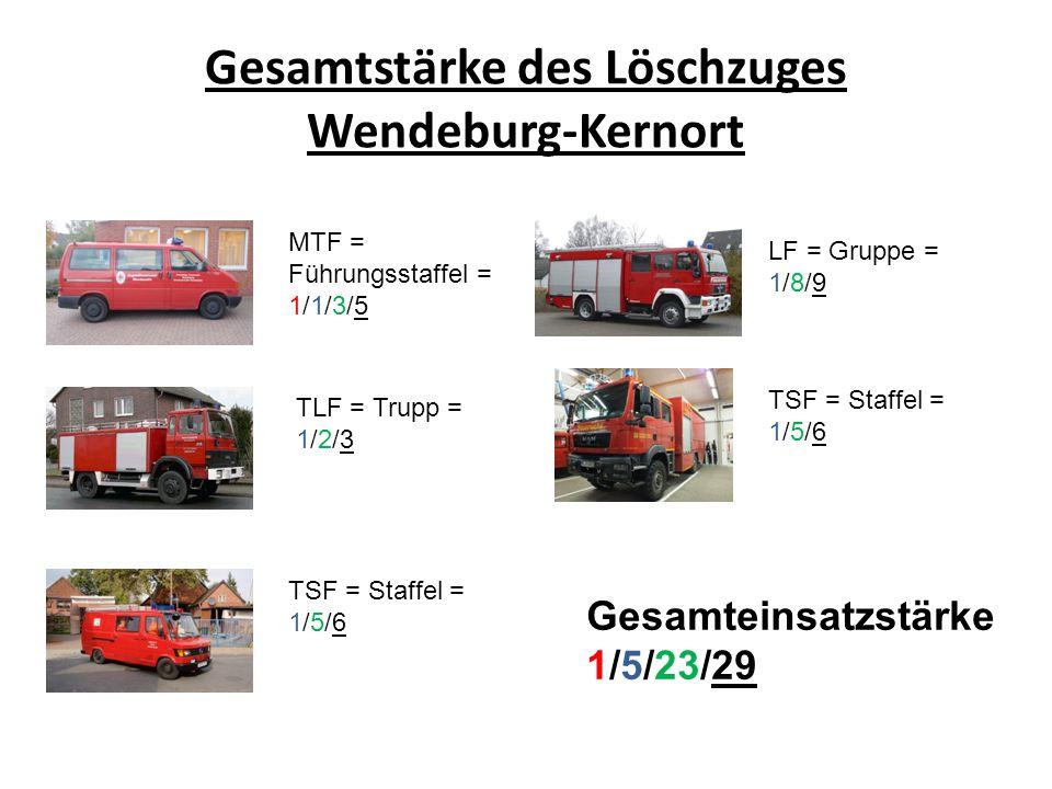 Gesamtstärke des Löschzuges Wendeburg-Kernort