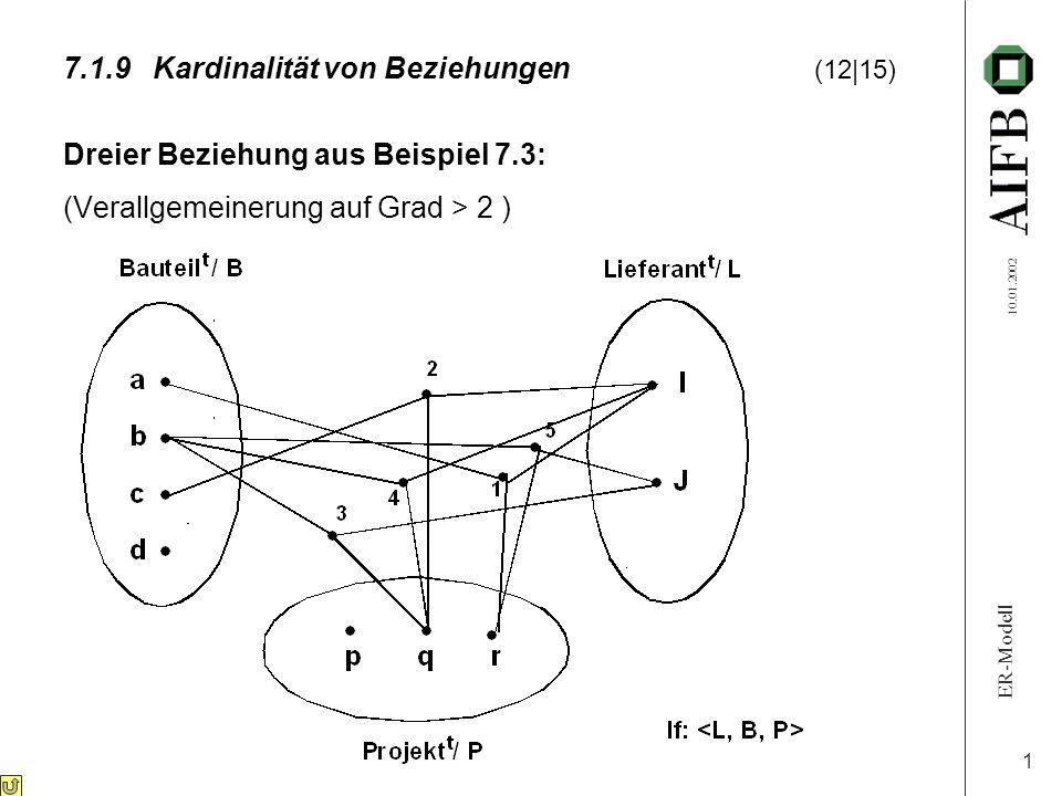 7.1.9 Kardinalität von Beziehungen (12|15)