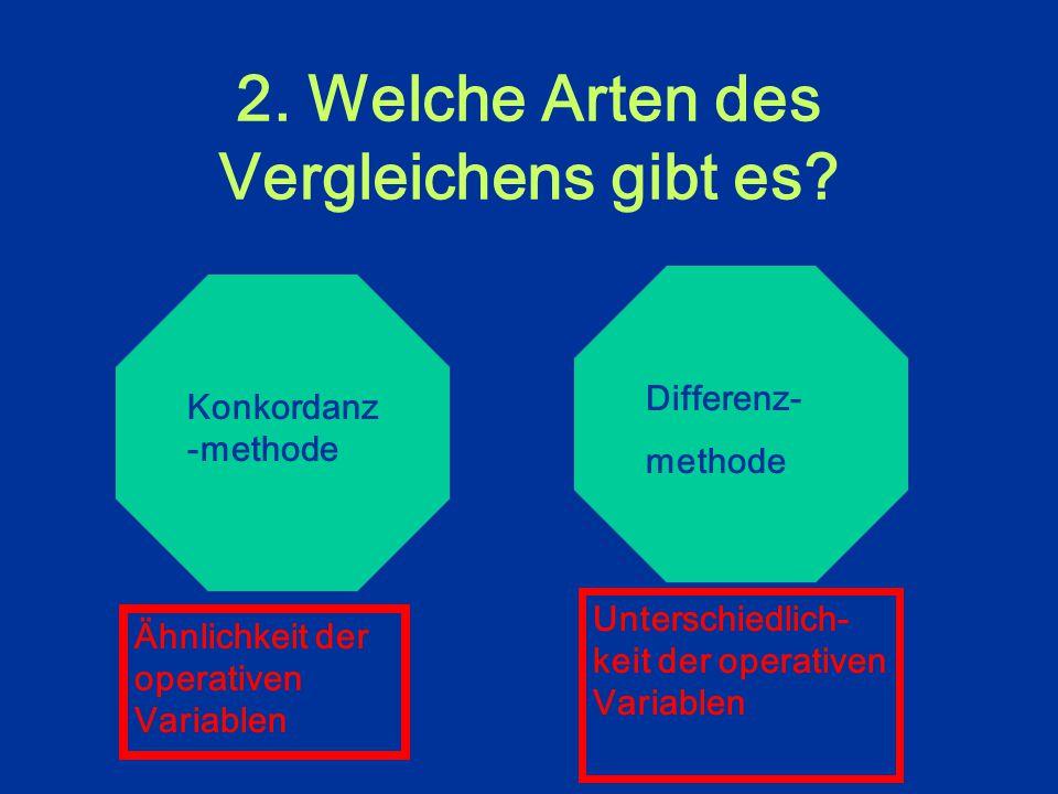 2. Welche Arten des Vergleichens gibt es