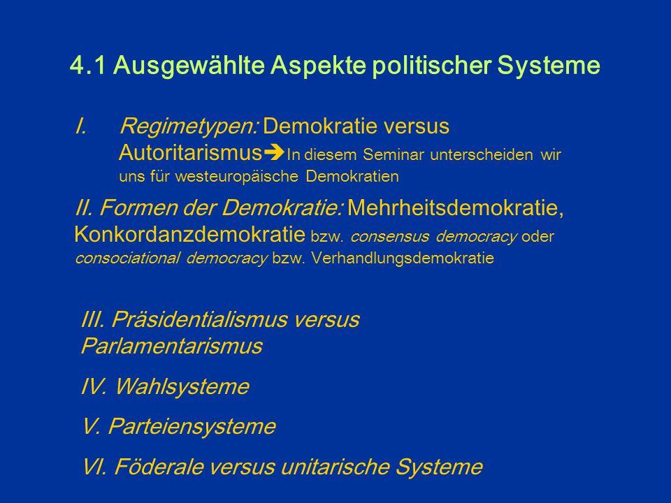 4.1 Ausgewählte Aspekte politischer Systeme