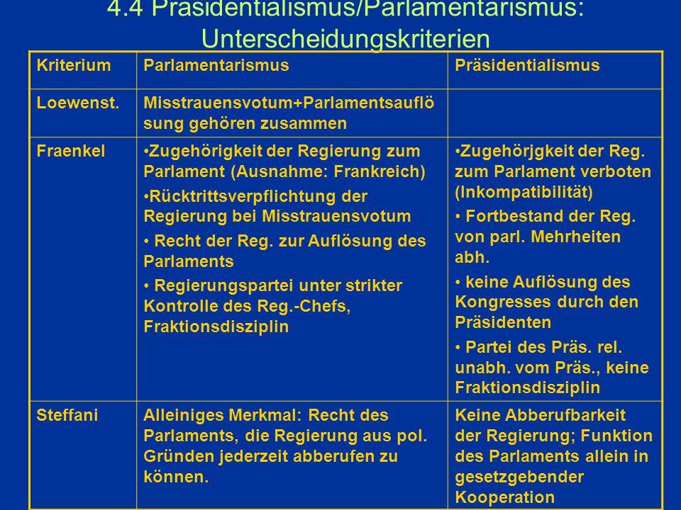 4.4 Präsidentialismus/Parlamentarismus: Unterscheidungskriterien
