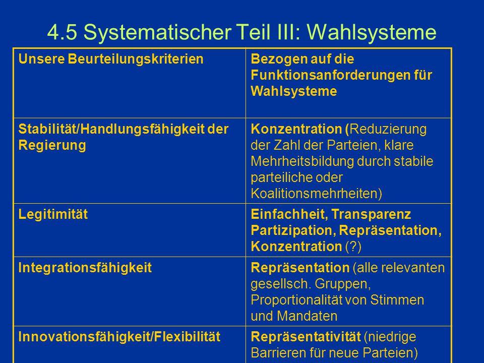 4.5 Systematischer Teil III: Wahlsysteme