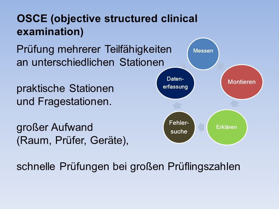 OSCE (objective structured clinical examination)