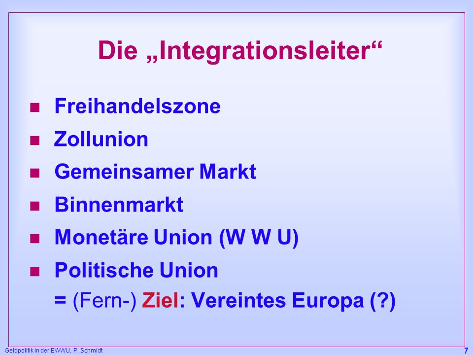 "Die ""Integrationsleiter"
