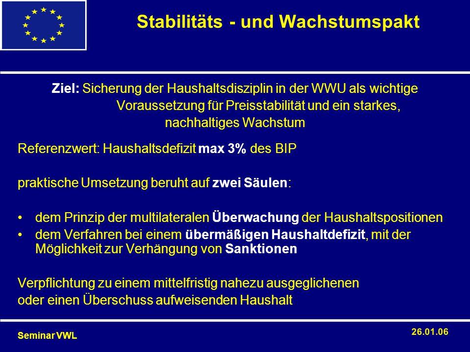 Stabilitäts - und Wachstumspakt