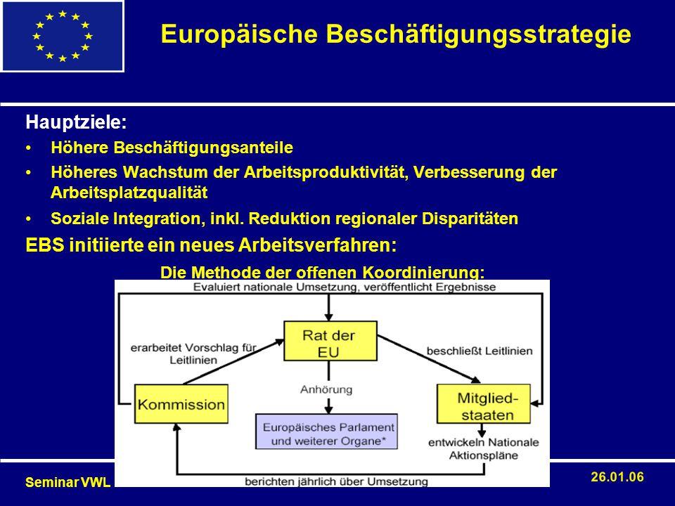 Europäische Beschäftigungsstrategie