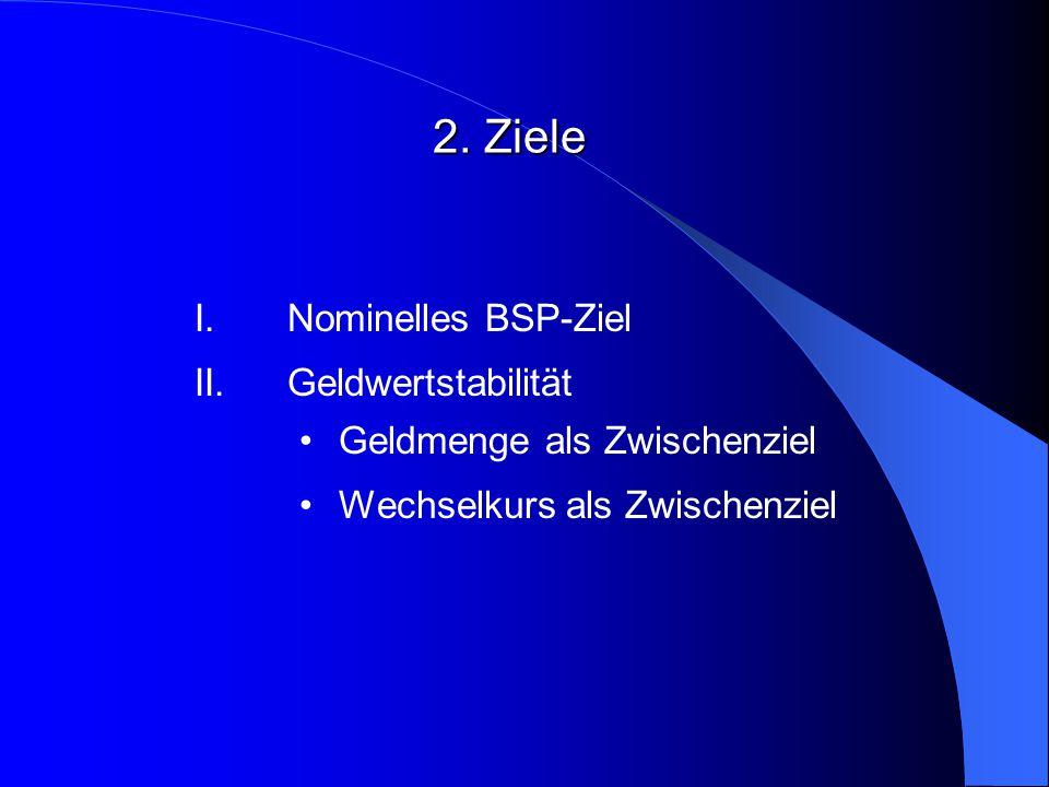 2. Ziele Nominelles BSP-Ziel Geldwertstabilität