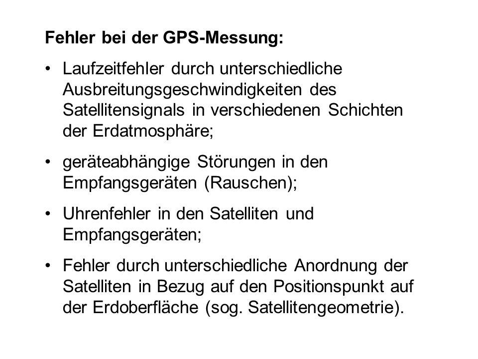 Fehler bei der GPS-Messung: