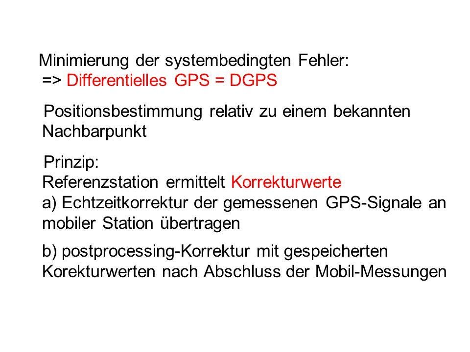 Minimierung der systembedingten Fehler: => Differentielles GPS = DGPS