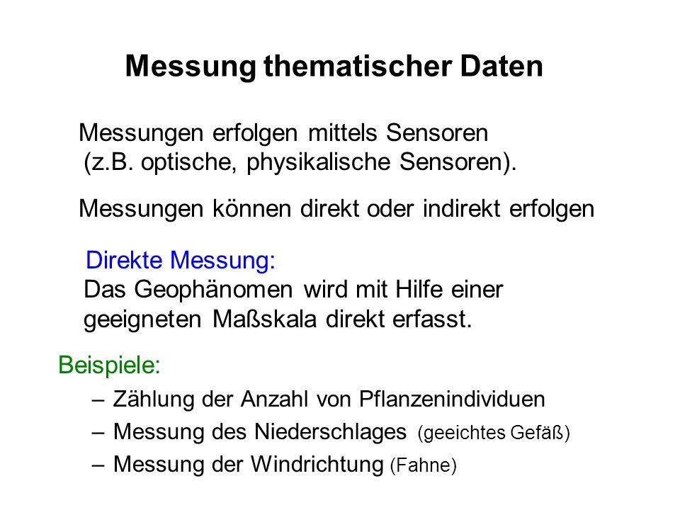 Messung thematischer Daten