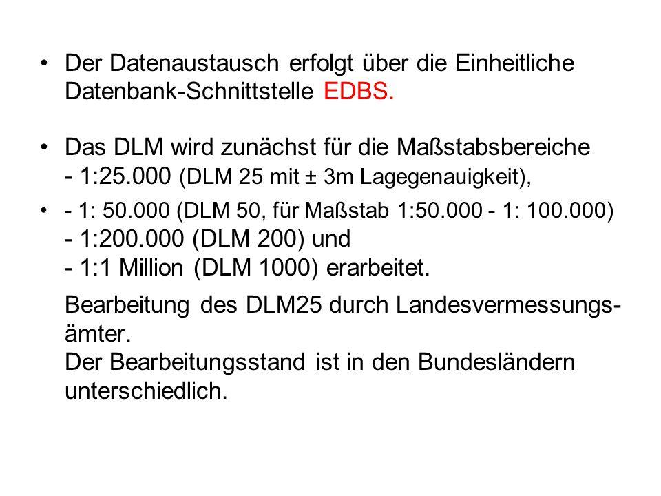 Der Datenaustausch erfolgt über die Einheitliche Datenbank-Schnittstelle EDBS.