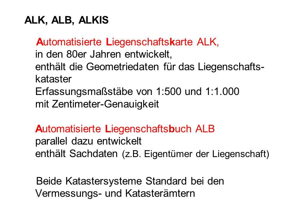 ALK, ALB, ALKIS