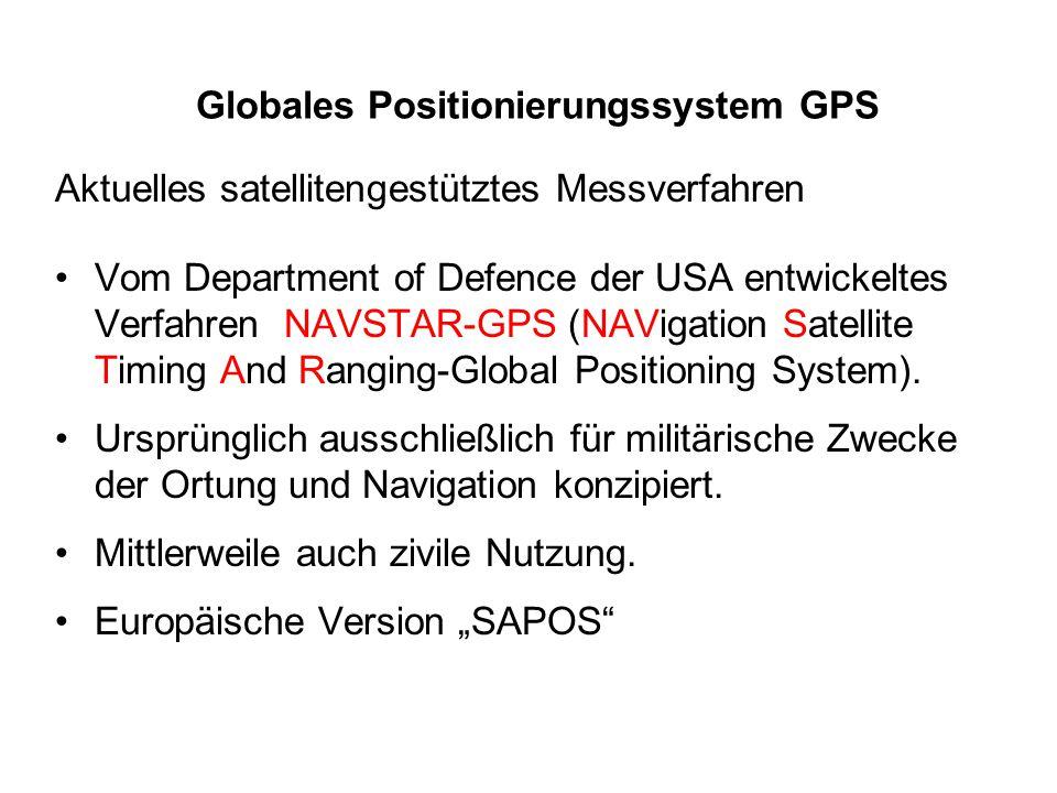 Globales Positionierungssystem GPS