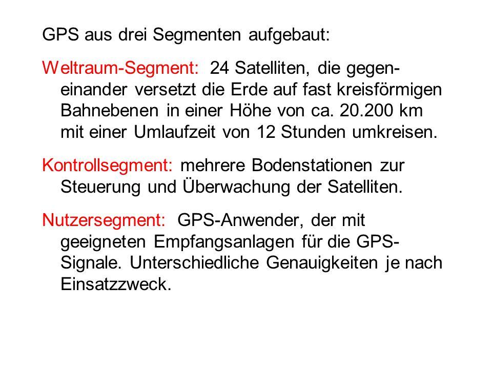 GPS aus drei Segmenten aufgebaut: