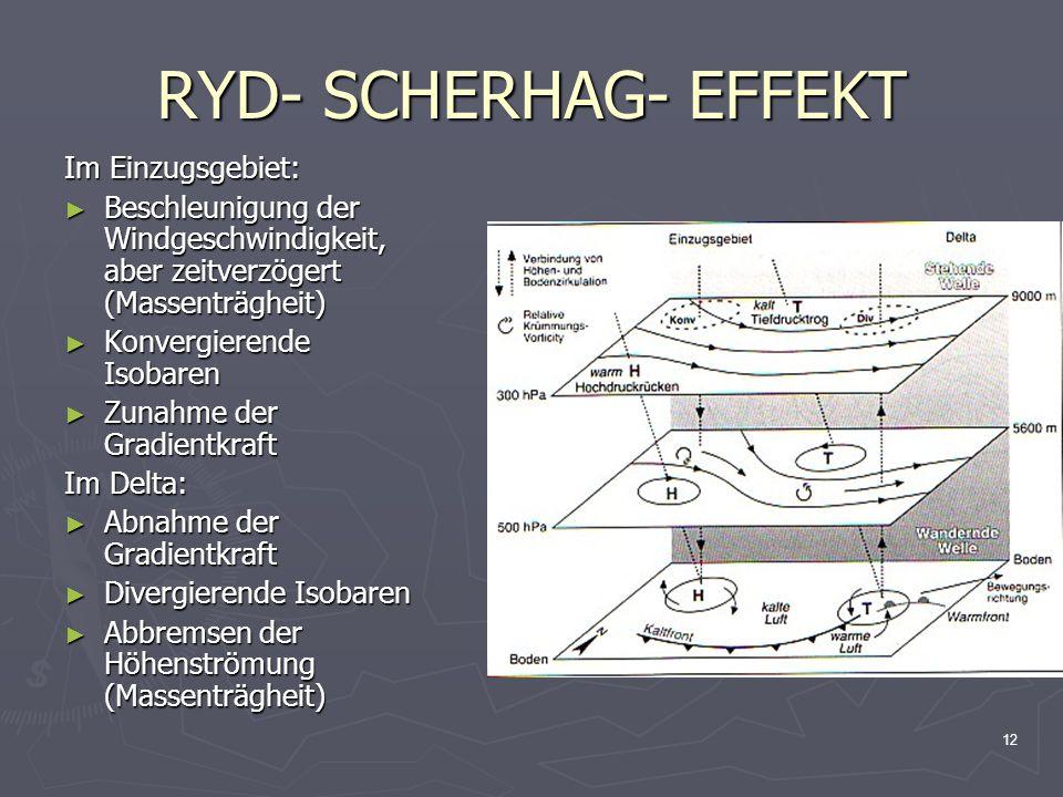 RYD- SCHERHAG- EFFEKT Im Einzugsgebiet: