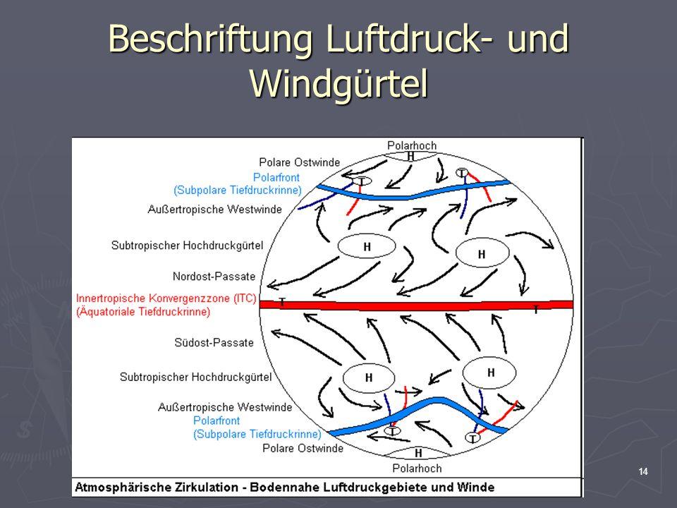 Beschriftung Luftdruck- und Windgürtel