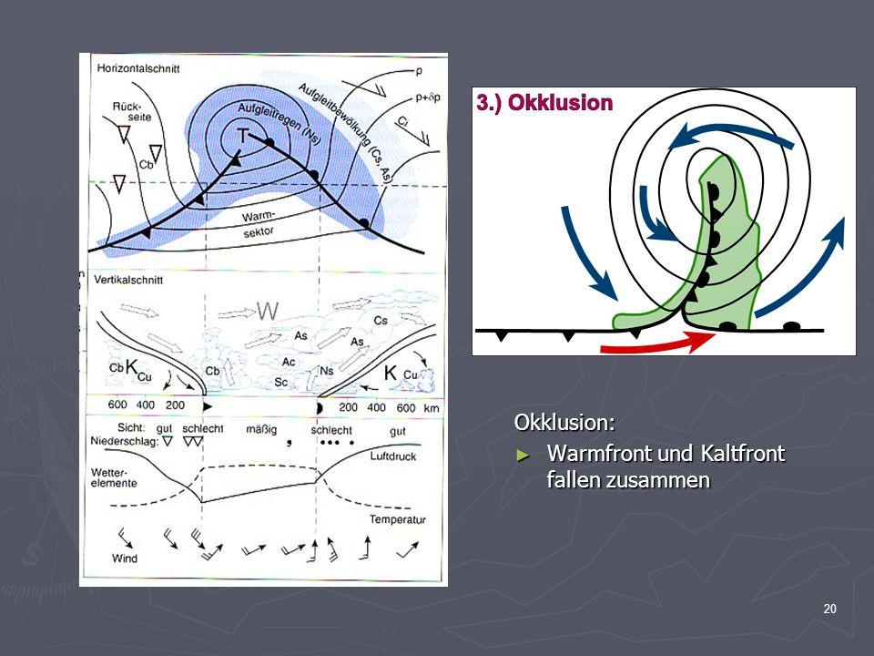 Okklusion: Warmfront und Kaltfront fallen zusammen
