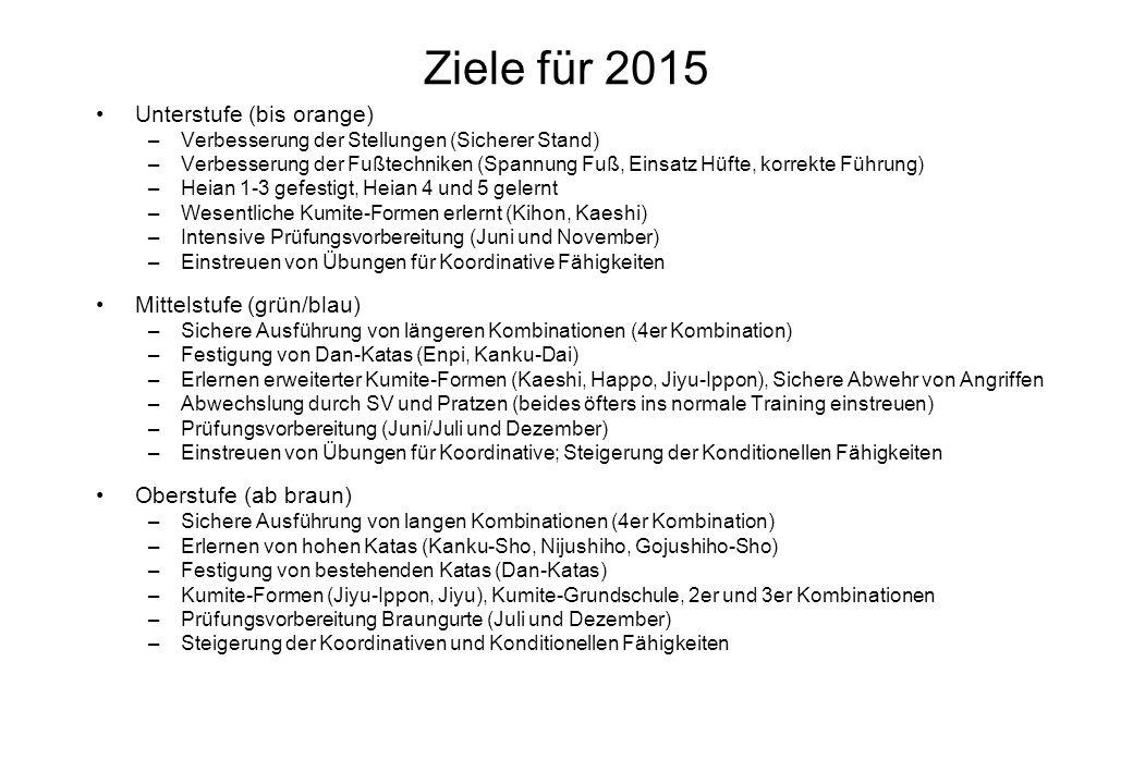 Ziele für 2015 Unterstufe (bis orange) Mittelstufe (grün/blau)