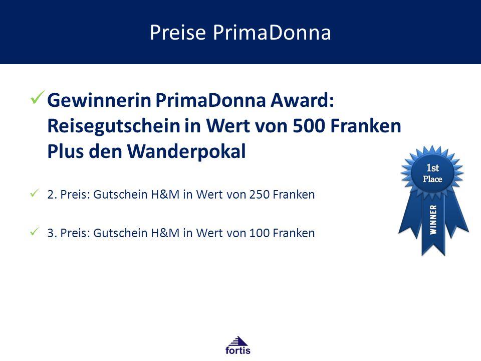 Preise PrimaDonna Gewinnerin PrimaDonna Award: Reisegutschein in Wert von 500 Franken Plus den Wanderpokal.