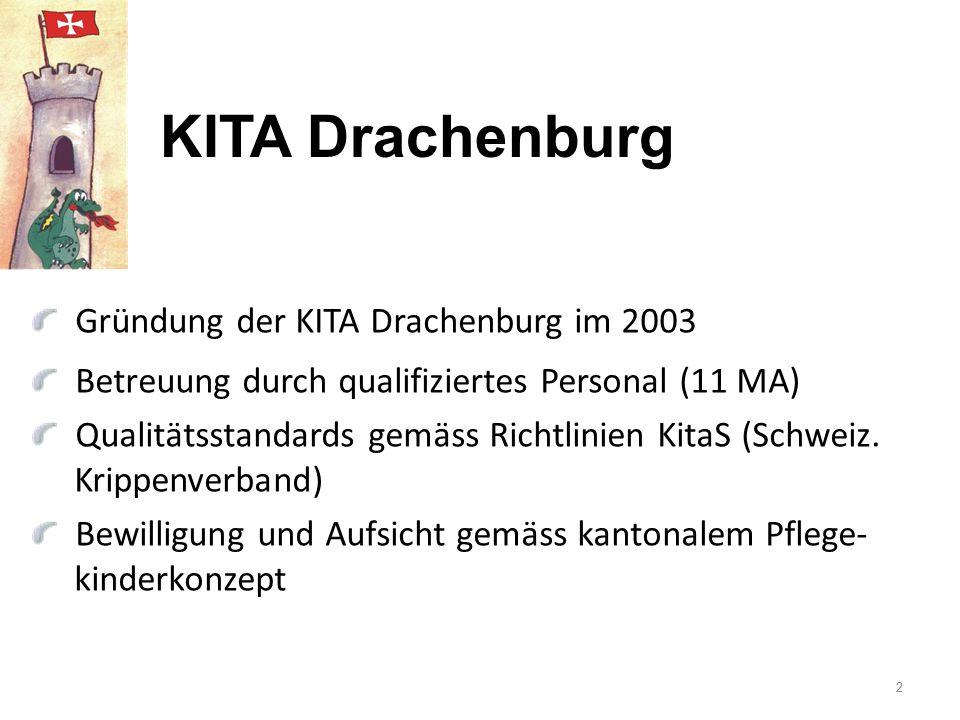 KITA Drachenburg Gründung der KITA Drachenburg im 2003