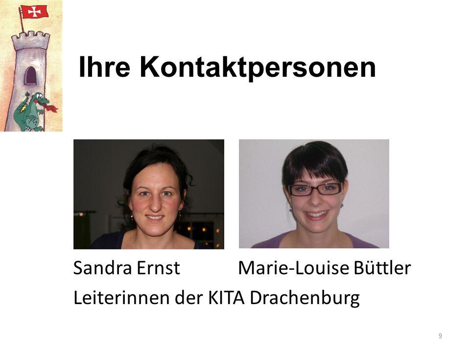 Sandra Ernst Marie-Louise Büttler Leiterinnen der KITA Drachenburg