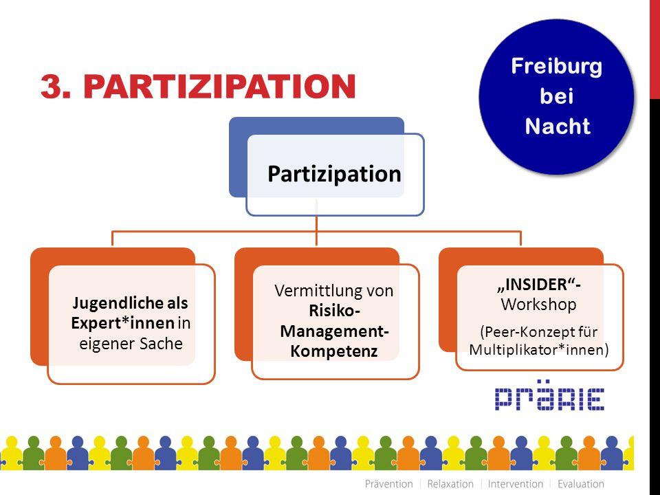 """3. Partizipation Partizipation Freiburg bei Nacht """"INSIDER -Workshop"""