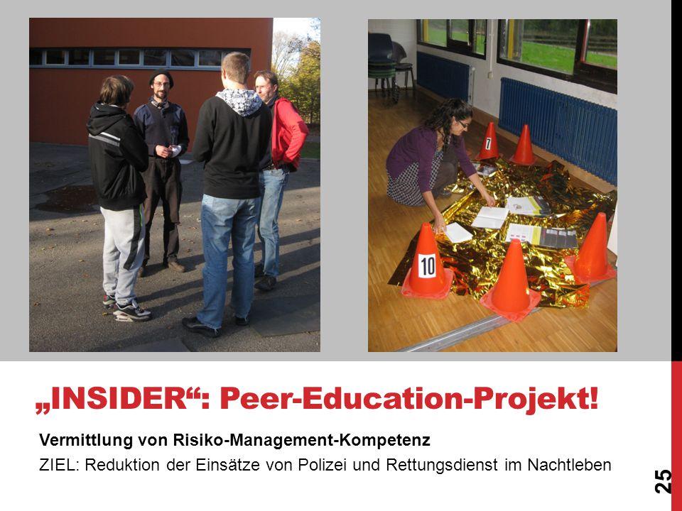 """""""Insider : Peer-Education-Projekt!"""