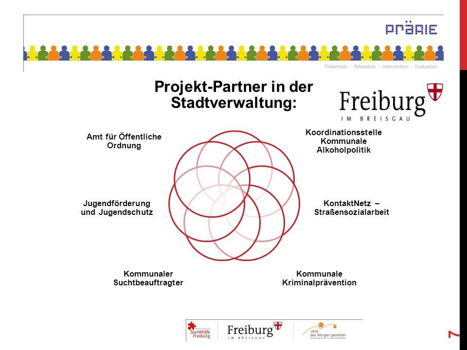 Projekt-Partner in der Stadtverwaltung: